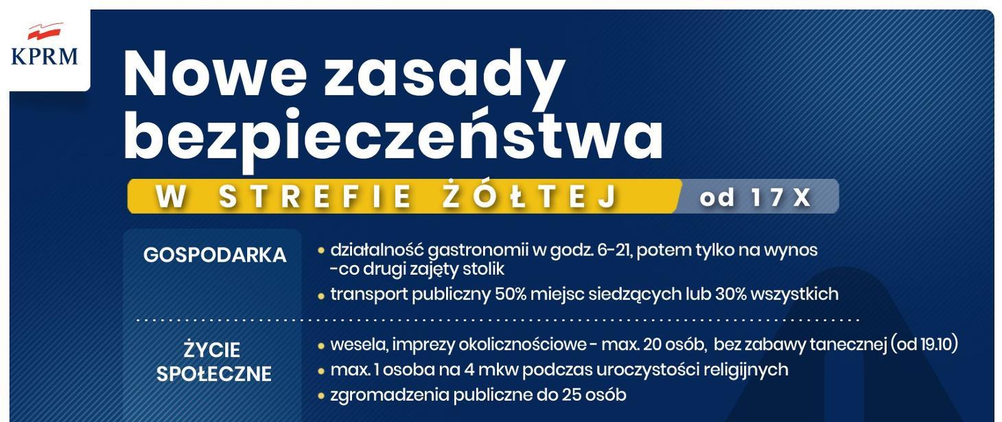Nowe zasady profilaktyki przeciw COVID-19