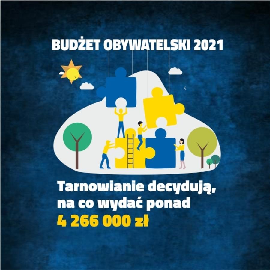 Miasto Tarnów. BUDŻET OBYWATELSKI, ZNAMY WYNIKI OCENY FORMALNEJ ZŁOŻONYCH WNIOSKÓW
