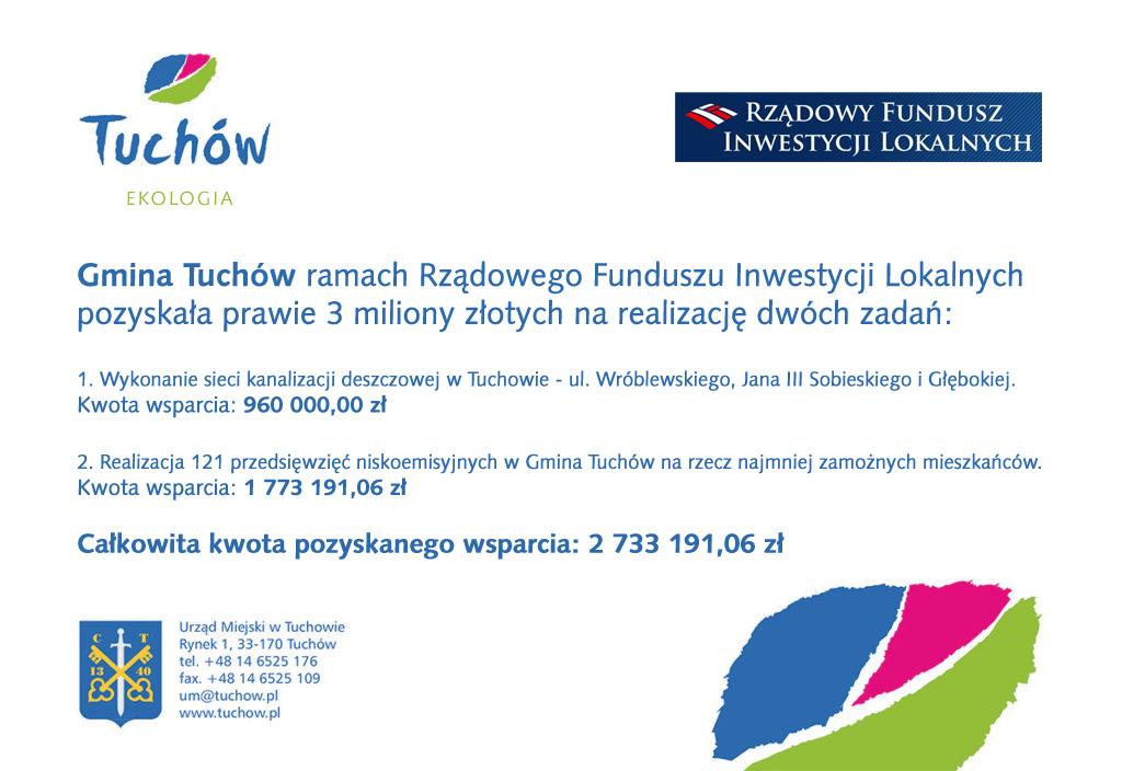 Gmina Tuchów. Prawie 3 miliony złotych dla Gminy Tuchów